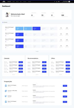 png by Hey James! Dashboard Interface, Web Dashboard, Analytics Dashboard, Ui Web, User Interface Design, Web Design, Best Ui Design, Intranet Design, Interface Design