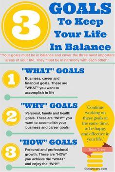 Work-life balance, goal setting & personal development. http://www.briantracy.com/blog/personal-success/work-life-balance-goal-setting-personal-development/