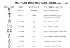 Walther Arms History