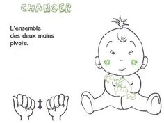 CHANGER Sign Language Interpreter, Baby Sign Language, Signs, Games For Kids, School, Outre, Babyshower, Communication, Alphabet