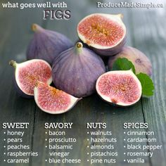 """What do Figs go well with?"" -- One of many useful info sheets from ""Produce Made Simple"" -- Click through for more information and suggestions."