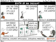 the birth of an insight