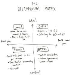Disapproval Matrix — Ann Friedman