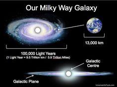 Milky-Way-Galaxy-Wave-Love-Wave-X