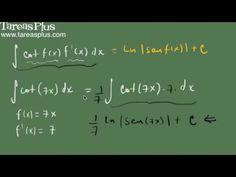 Integral de la función cotangente