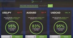 Equinox Trading Review is Equinox Trading Software Legit or Scam? - Binary Options Product Review