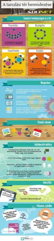 Tanulási tér   Piktochart Infographic Editor