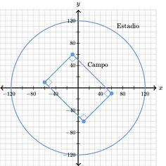 Problemas verbales sobre el plano coordenado: polígonos   Solución de problemas…