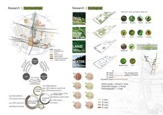 #ClippedOnIssuu from Landscape & Architecture Design Portfolio