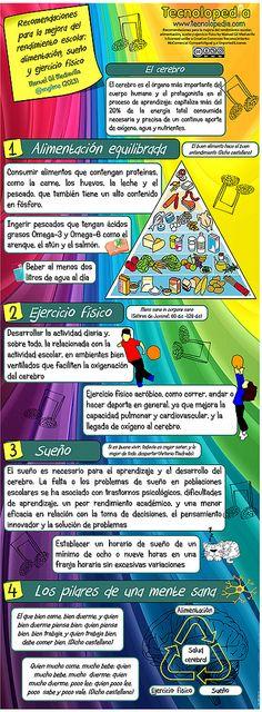 Recomendaciones para la mejora del rendimiento escolar: alimentación, sueño y ejercicio físico. Imagen de @Manuel Schneider Gil en Flickr, pueblicada vía http://tecnolopedia.blogspot.com.ar/2013/04/recomendaciones-rendimiento-escolar-alimentacion-sueno-ejercicio.html