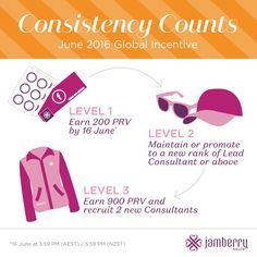 Jamberry consultants worldwide, are you ready to bring your A-GAME in June? If you were planning on a quiet month, think again. There is some serious swag on offer to anyone in any of Jamberry's global markets this month and … Continued