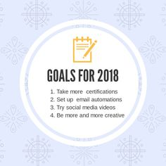 Digital Goals by www.digitale.gr