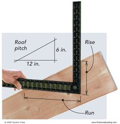 For simple gable or shed roofs, you need to learn this basic building block of roof framing