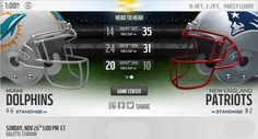 Watch New England Patriots vs Miami Dolphins Live Stream NFL Sunday Night Football Week 12 Game Online. Denver Broncos Game, Ncaa Football Game, Pittsburgh Steelers Game, Dallas Cowboys Game, Michigan Wolverines Football, College Football Games, Oakland Raiders Football, Seahawks Football, Cowboys Football