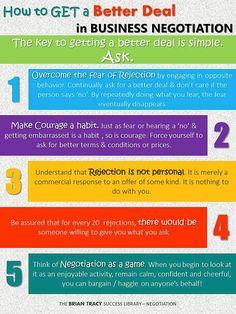 keys words in business