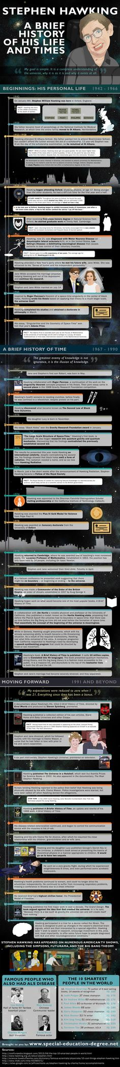 Stephen Hawking Biography : Stephen Hawking has been broadly recognized as one of the most influential personalities of our times. Have a look at his personal and scientific feats presented on a timeline.  > http://infographicsmania.com/stephen-hawking-biography/?utm_source=Pinterest&utm_medium=ZAKKAS&utm_campaign=SNAP