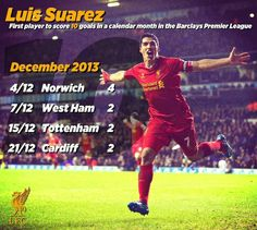 First player to score 10 goals in a calendar month