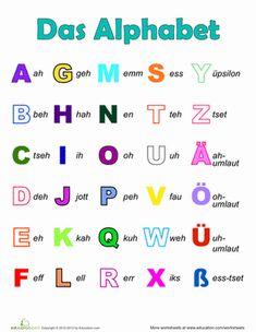 First Grade German Foreign Language Worksheets: German Alphabet Study German, German English, Learn German, Spanish English, German Language Learning, Language Study, Learn A New Language, Spanish Language, French Language