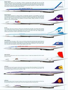 """"""" The liveries of the Aérospatiale/BAC Concorde, both used and projected, as during her launch, she received 74 orders from 16 airlines. Sadly only two airliners, Air France and British. Concorde, Iran Air, Flying Vehicles, Military Drawings, Airline Logo, Private Pilot, Cargo Airlines, Vintage Air, Military Photos"""