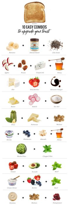 10 Easy Combos to Upgrade Your Toast  Be featured in Model Citizen App, Magazine and Blog.  www.modelcitizenapp.com