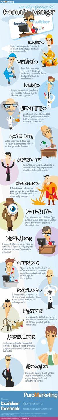 Las miles profesiones de un #CommunityManager #infografia en #español