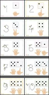 Affichage des nombres de 1 à 10 pour classe de maternelle http://iticus.free.fr/?p=435: