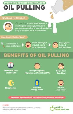 When it comes to a weight loss journey, there are just so many diets and tricks that you need to be aware. Oil pulling is one of the tricks out there to help you shed the pounds and drop the dress sizes!