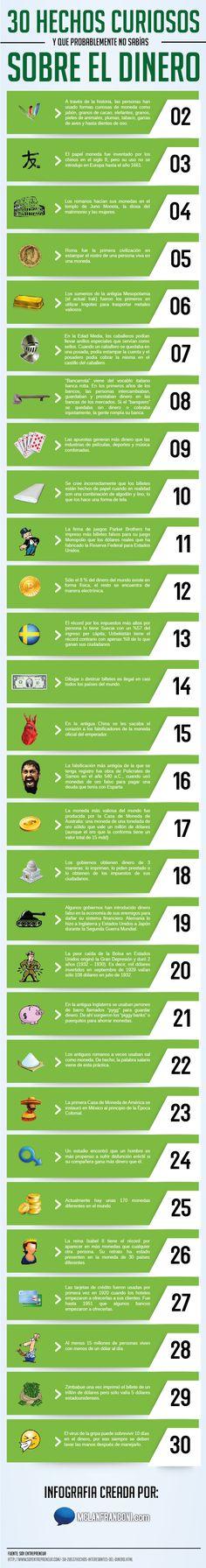 30 curiosidades sobre el dinero #infografia