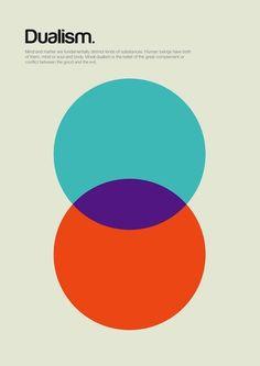 Les grands concepts de la philosophie expliqués grâce à des formes simples et des posters minimalistes par le graphic designer anglais Genis Carreras.