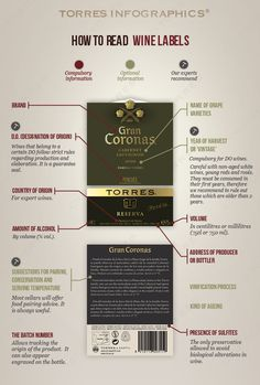 #Infography: How to read #wine labels