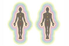 Eating for Your Chakras
