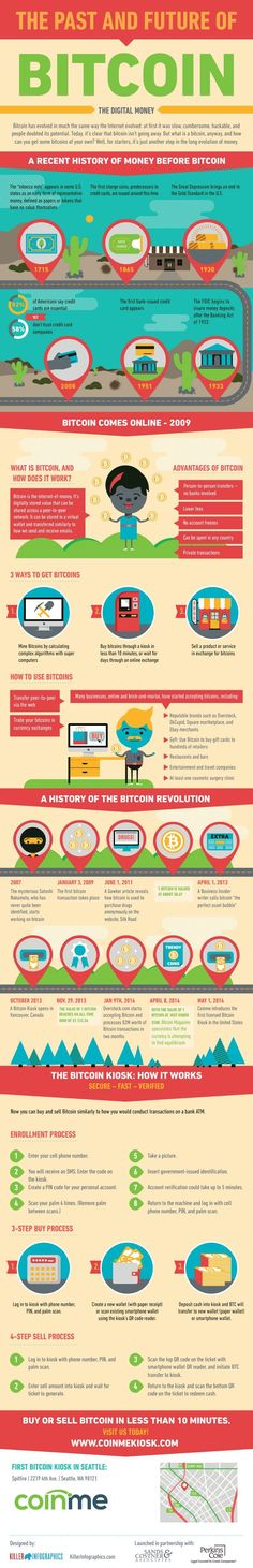 The Past and Future of Bitcoin [Infographic] {bitcoin earn|bitcoin mining|bitcoin trading!bitcoin platform}