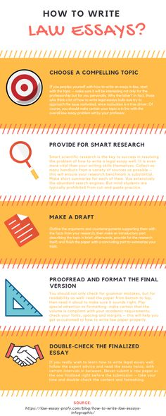 How To Write A Remarkable Essay Infographic  Http