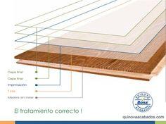 Para conseguir una superficie de madera bonita, es necesario tratar el piso correctamente desde el principio.  http://www.quinovaacabados.com/productos-bona/el-aspecto-deseado/