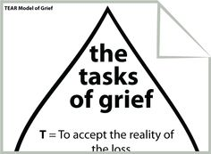 5 Stages of Loss Worksheets  This next diagram shows how children