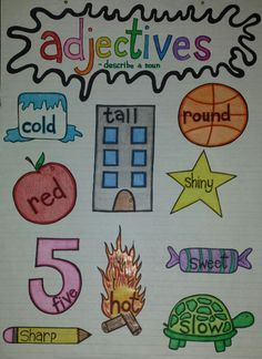 First grade adjective reference poster. We did an anchor chart describing a monster already but this will be good addition. Wonders First grade unit 5 week 2 Adjective Anchor Chart, Kindergarten Anchor Charts, Writing Anchor Charts, Anchor Charts First Grade, Kindergarten Phonics, Classroom Charts, Classroom Rules, Classroom Posters, Forest Classroom