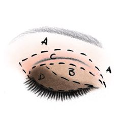 Chanel TUTORIALS | CHANEL LES 4 OMBRES great diagram and tutorial for SMOKY, INTENSE, CLASSIC and NATURAL eyes using the same palette