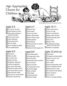 FREE Printable: Age-Appropriate Chore List