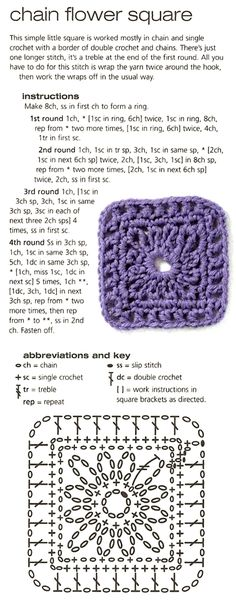 crochet kingdom (E.H): The Granny Square Pattern ! Grannies Crochet, Crochet Motifs, Crochet Blocks, Crochet Diagram, Crochet Chart, Crochet Squares, Love Crochet, Beautiful Crochet, Crochet Flowers