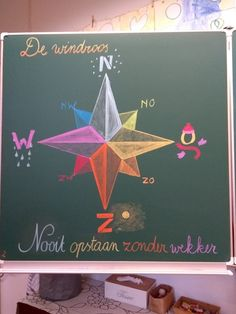 De windroos Blackboard Art, Chalkboard Drawings, Chalkboard Designs, Chalk Drawings, Fifth Grade, Third Grade, Netherlands Map, Form Drawing, Waldorf Education