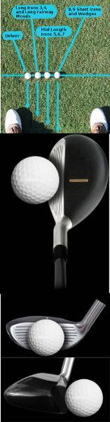 Ball Position with Hybrid Clubs