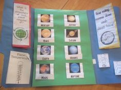 FREE Planets Lapbook & Learning Activities