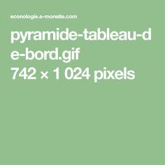 pyramide-tableau-de-bord.gif 742×1024 pixels