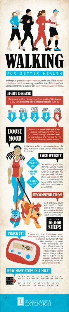 Walking for Better Health #infographic