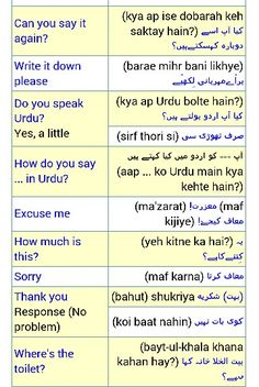 Why English language is used in Pakistan in place of Urdu?