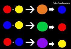 colores primarios y secundarios - Cerca amb Google