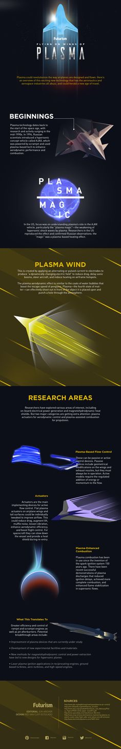 "Meet the newest aerospace technology: ""plasma magic.""   http://futurism.com/images/flying-on-wings-of-plasma-infographic/?utm_campaign=coschedule&utm_source=pinterest&utm_medium=Futurism&utm_content=Flying%20on%20Wings%20of%20Plasma%20%5BINFOGRAPHIC%5D"