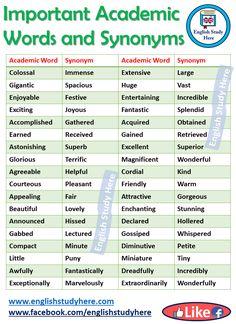 Adverb Word Mat Verb Adverb Describing Word Mat Mats