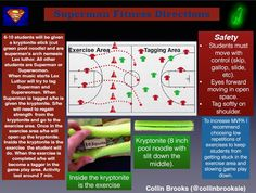Collin Brooks Pool Noodle Fitness Game- Superman Fitness found on the new Superstars of PE Website