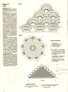 crochet shawl | make handmade, crochet, craft